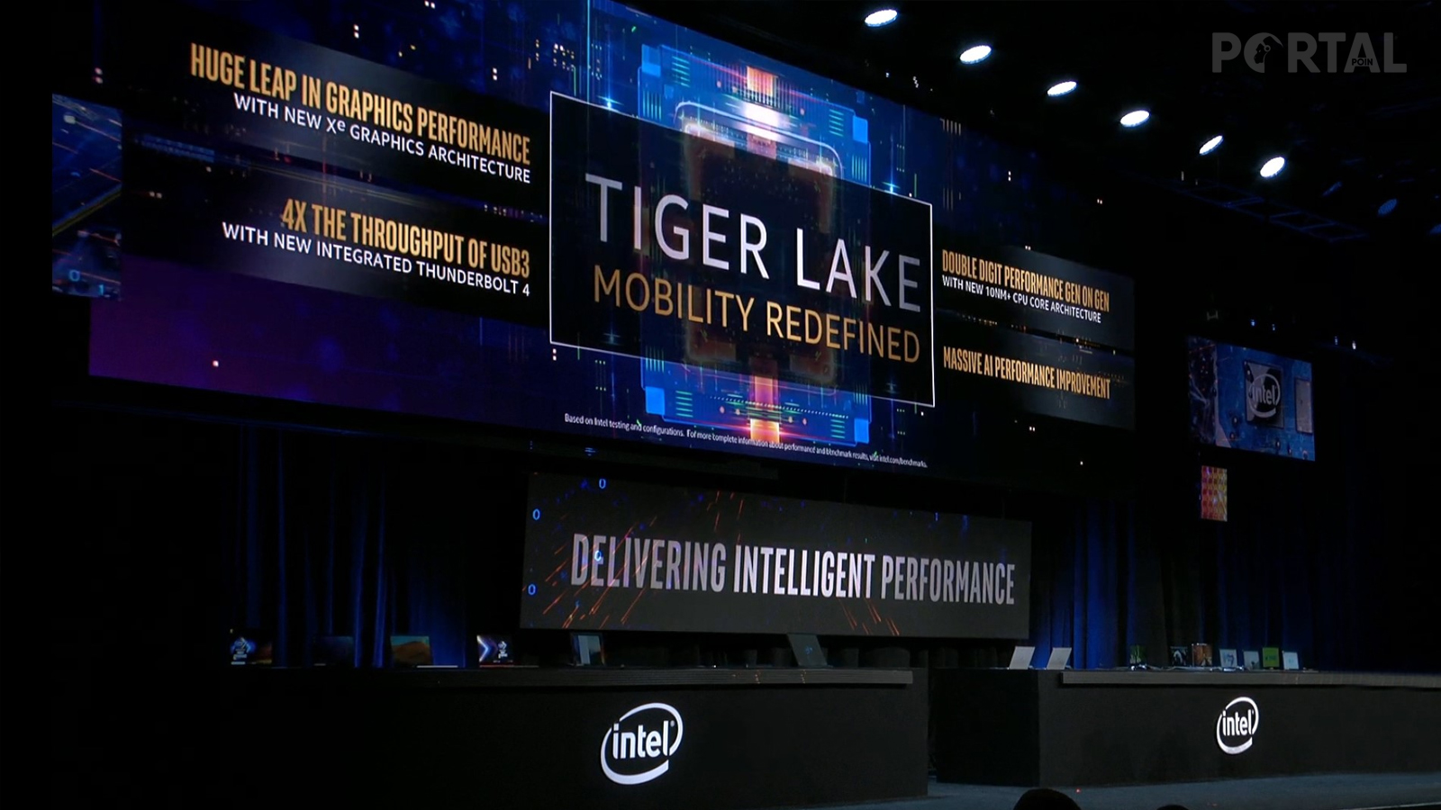 Intel's Tiger Lake CPU 11th 10nm