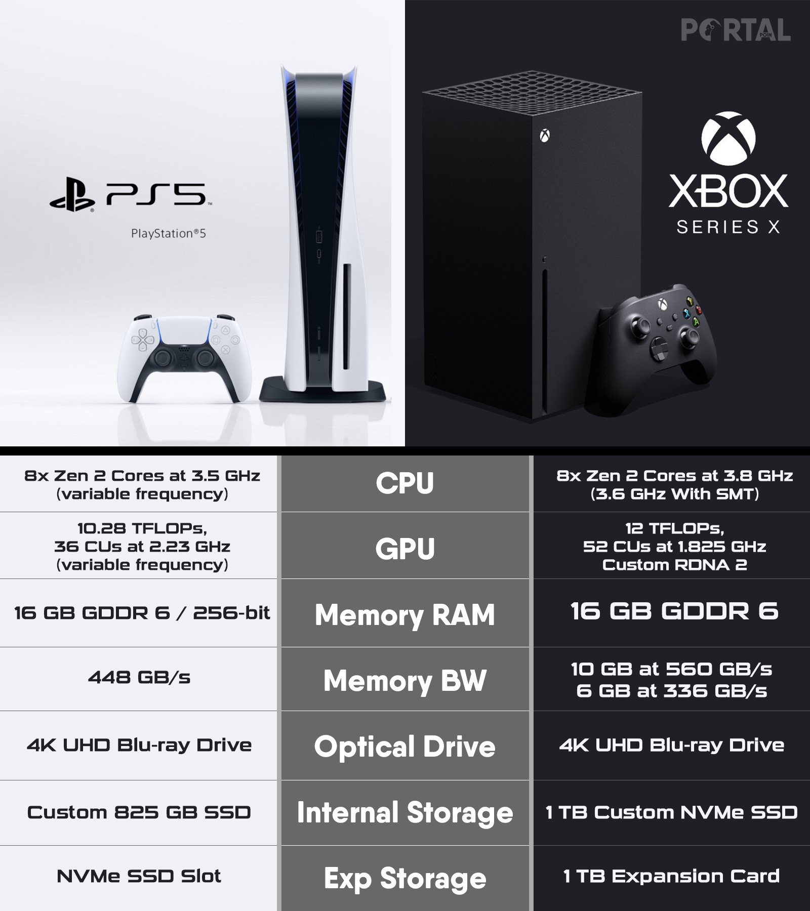 xbox series x versus ps5